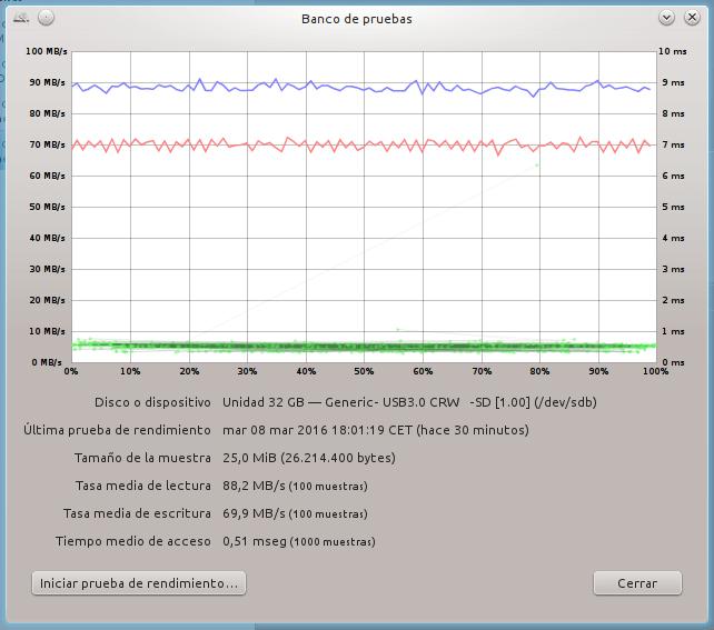 Tarjeta SD SanDisk Extreme Plus 32GB