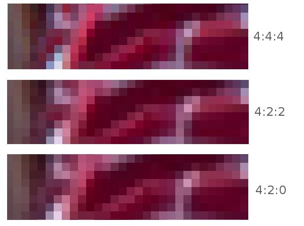 Ejemplo de chroma subsampling