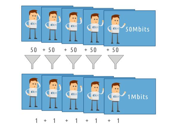 Cómo funciona la compresión intraframe
