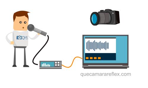 Configuraciones con micrófono de estudio