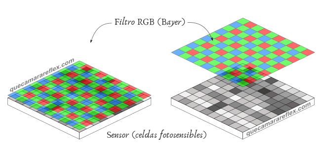 Demosaicing - Interpolación cromática - Filtro RGB