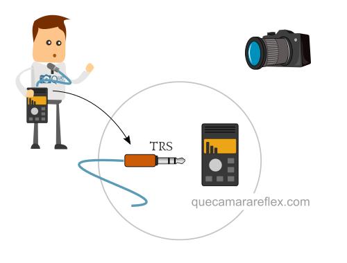 Conexión de micrófono a grabadora de mano