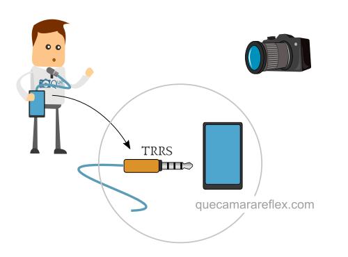 Conexión de micrófono a móvil / smartphone