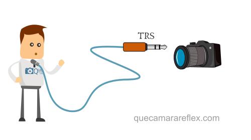 Conexión de micrófono directo a cámara