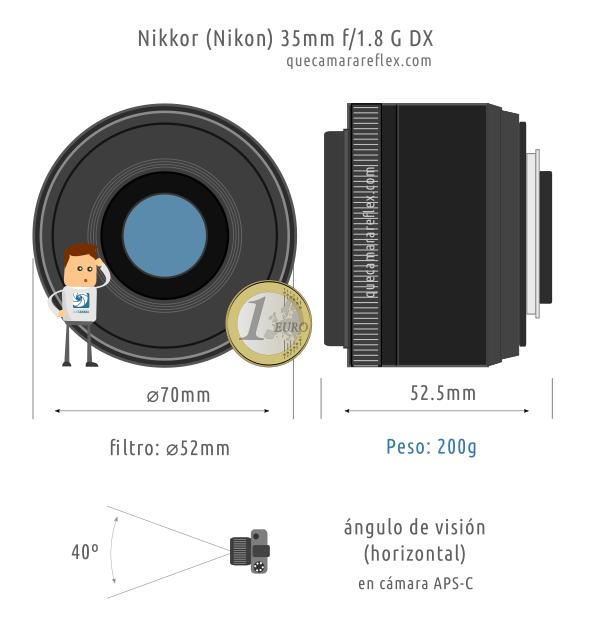 Objetivo Nikon 35mm f/1.8 G DX