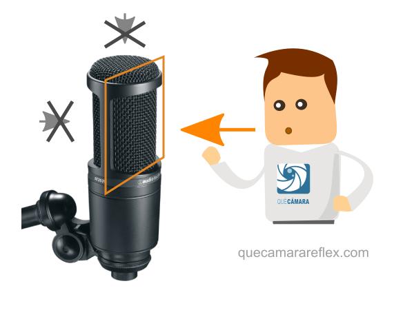 Micrófono de condensador zona activa