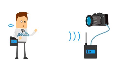 Micrófono inalámbrico / sin cables